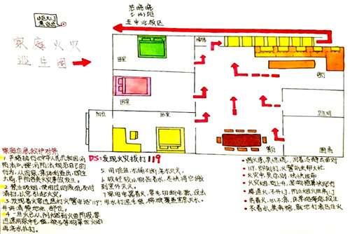 小学生逃生学校平面图